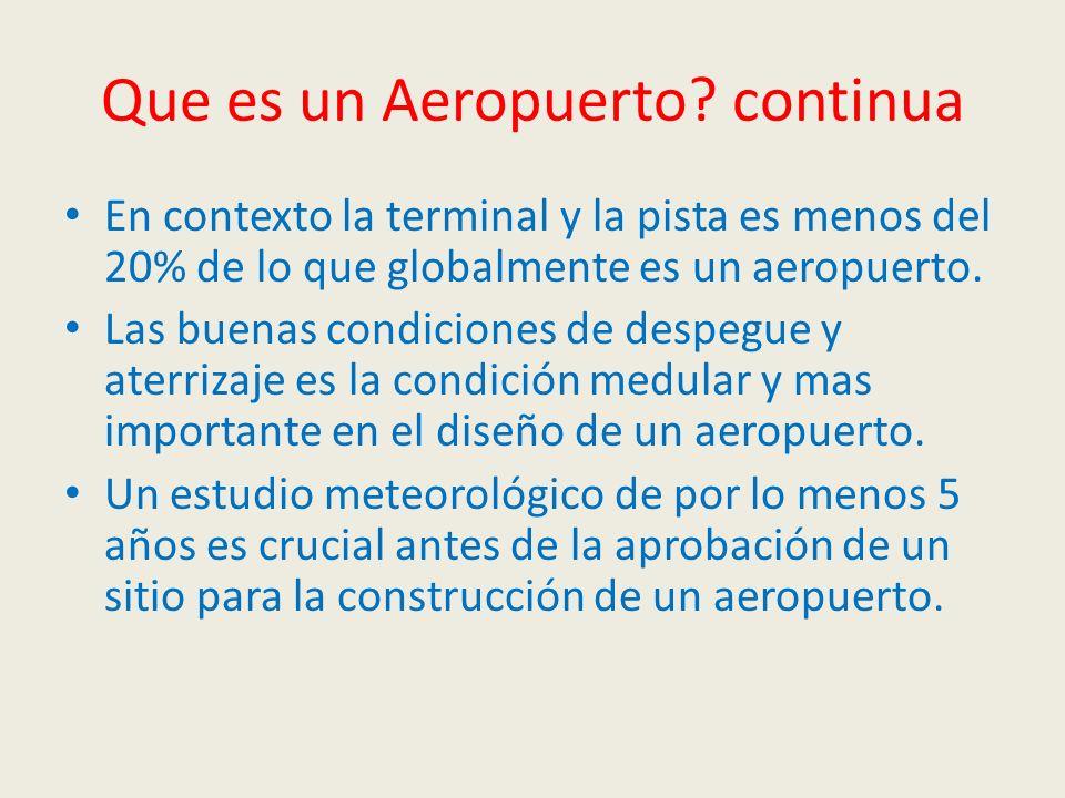 Que es un Aeropuerto? continua En contexto la terminal y la pista es menos del 20% de lo que globalmente es un aeropuerto. Las buenas condiciones de d