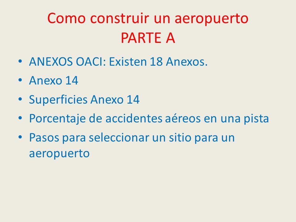 Como construir un aeropuerto PARTE A ANEXOS OACI: Existen 18 Anexos. Anexo 14 Superficies Anexo 14 Porcentaje de accidentes aéreos en una pista Pasos