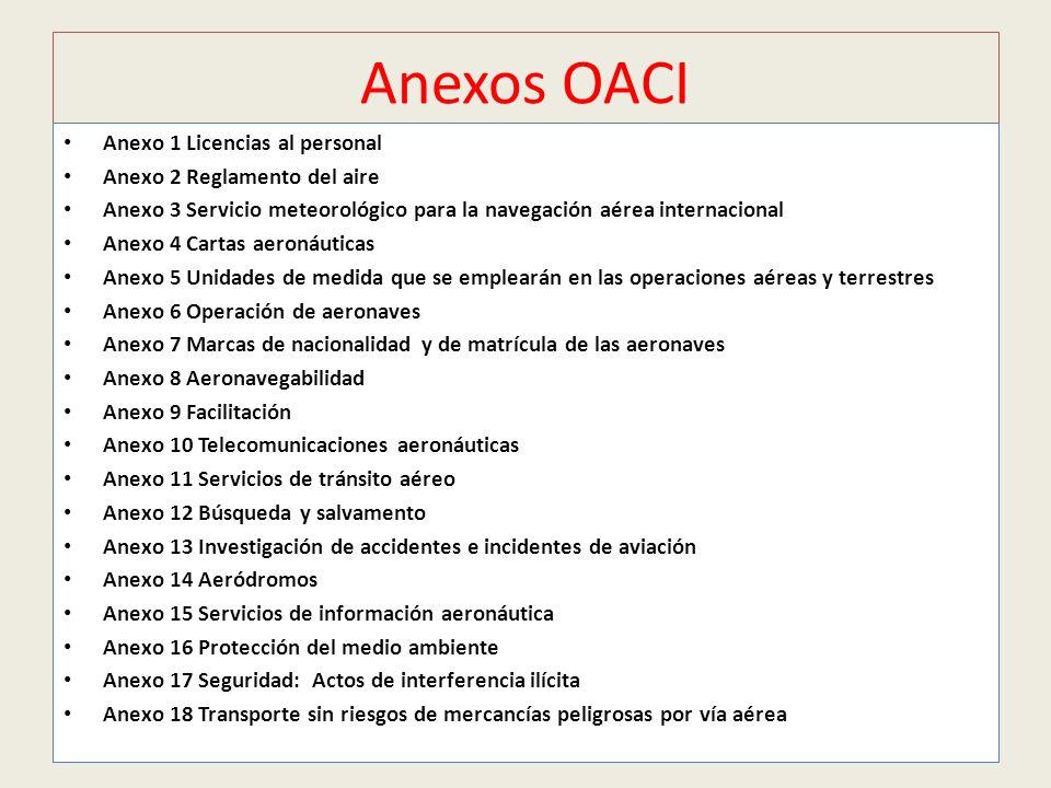 Anexos OACI Anexo 1 Licencias al personal Anexo 2 Reglamento del aire Anexo 3 Servicio meteorológico para la navegación aérea internacional Anexo 4 Ca