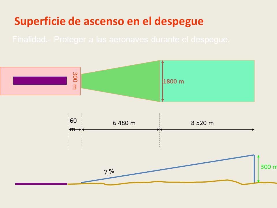 Superficie de ascenso en el despegue 300 m 6 480 m 60 m 300 m 2 % 8 520 m 1800 m Finalidad.- Proteger a las aeronaves durante el despegue.