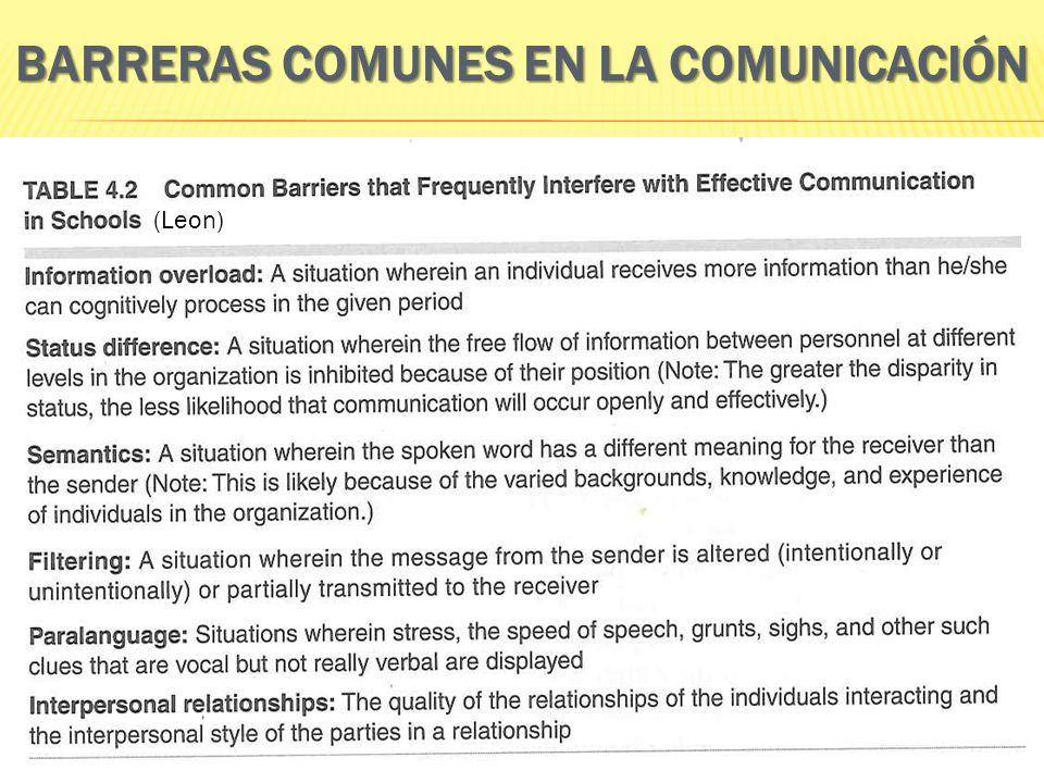 BARRERAS COMUNES EN LA COMUNICACIÓN (Leon)