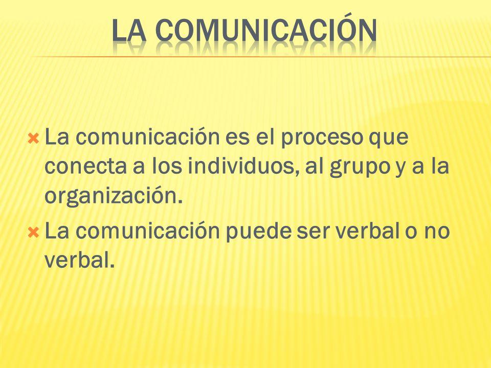 La comunicación es el proceso que conecta a los individuos, al grupo y a la organización. La comunicación puede ser verbal o no verbal.