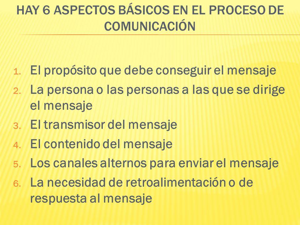 HAY 6 ASPECTOS BÁSICOS EN EL PROCESO DE COMUNICACIÓN 1. El propósito que debe conseguir el mensaje 2. La persona o las personas a las que se dirige el