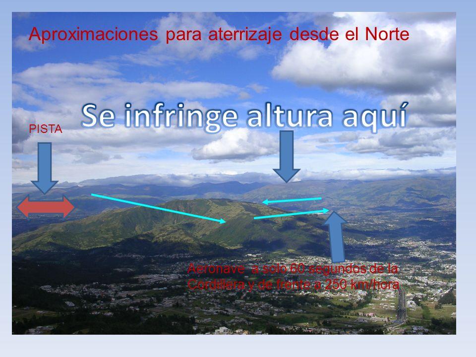 Aproximaciones para aterrizaje desde el Norte PISTA Aeronave a solo 60 segundos de la Cordillera y de frente a 250 km/hora