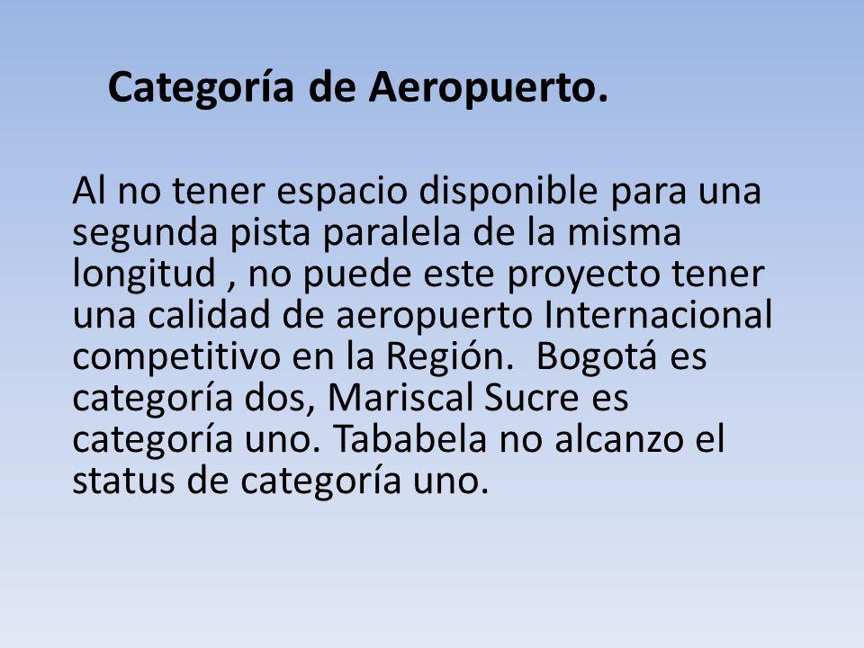 Al no tener espacio disponible para una segunda pista paralela de la misma longitud, no puede este proyecto tener una calidad de aeropuerto Internacio
