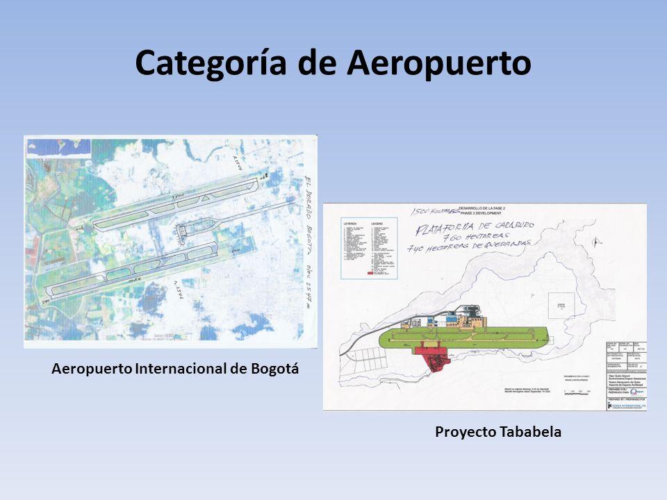 Categoría de Aeropuerto Aeropuerto Internacional de Bogotá Proyecto Tababela