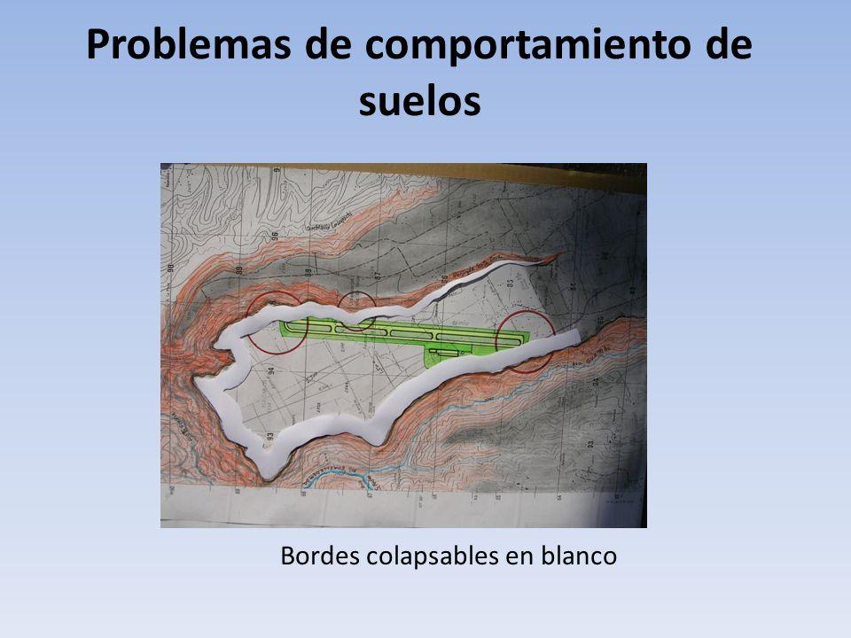 Problemas de comportamiento de suelos Bordes colapsables en blanco