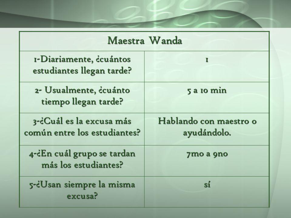 Maestra Wanda 1-Diariamente, ¿cuántos estudiantes llegan tarde? 1 2- Usualmente, ¿cuánto tiempo llegan tarde? 5 a 10 min 3-¿Cuál es la excusa más comú