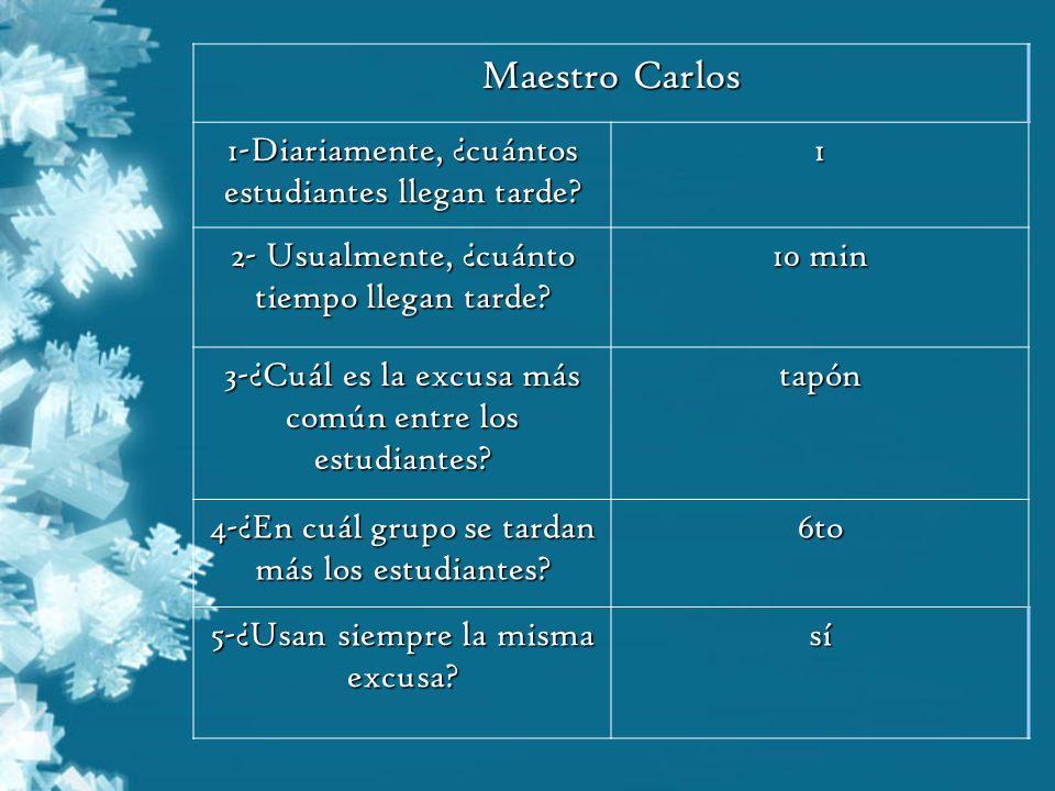 Maestro Carlos 1-Diariamente, ¿cuántos estudiantes llegan tarde? 1 2- Usualmente, ¿cuánto tiempo llegan tarde? 10 min 3-¿Cuál es la excusa más común e