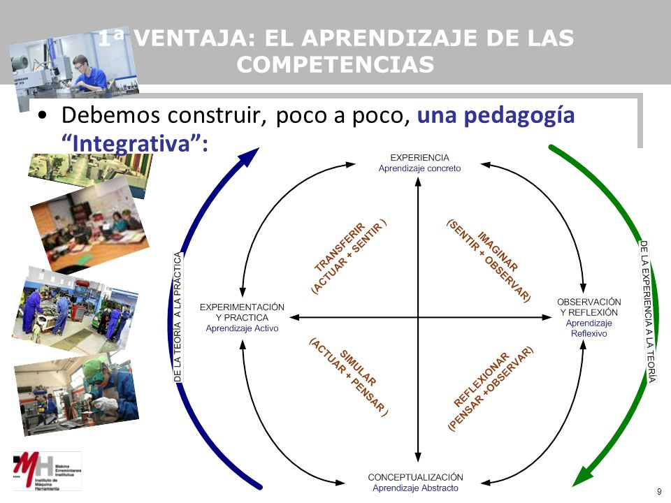 9 1ª VENTAJA: EL APRENDIZAJE DE LAS COMPETENCIAS Debemos construir, poco a poco, una pedagogía Integrativa: