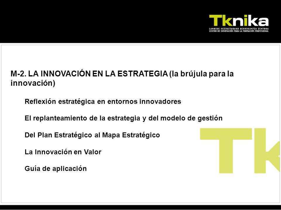 M-2. LA INNOVACIÓN EN LA ESTRATEGIA (la brújula para la innovación) Reflexión estratégica en entornos innovadores El replanteamiento de la estrategia