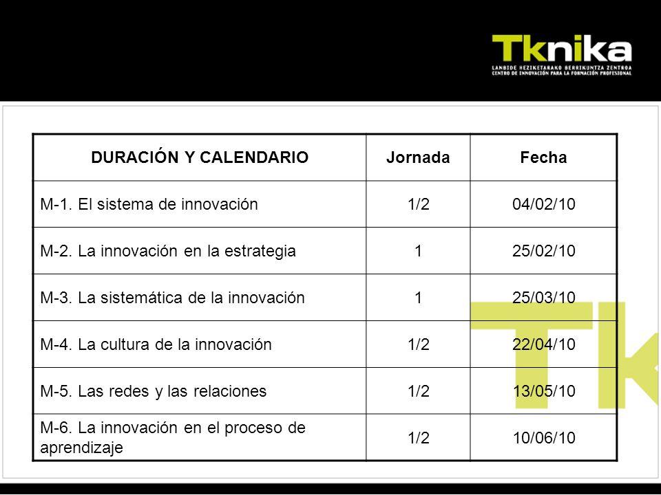DURACIÓN Y CALENDARIOJornadaFecha M-1. El sistema de innovación1/204/02/10 M-2.
