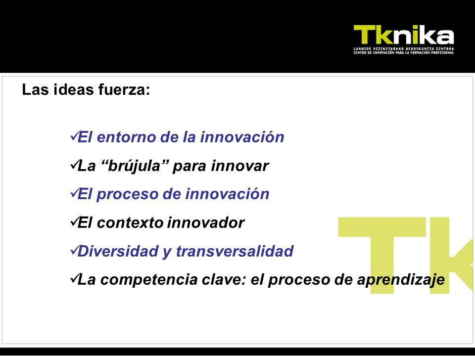Las ideas fuerza: El entorno de la innovación La brújula para innovar El proceso de innovación El contexto innovador Diversidad y transversalidad La competencia clave: el proceso de aprendizaje