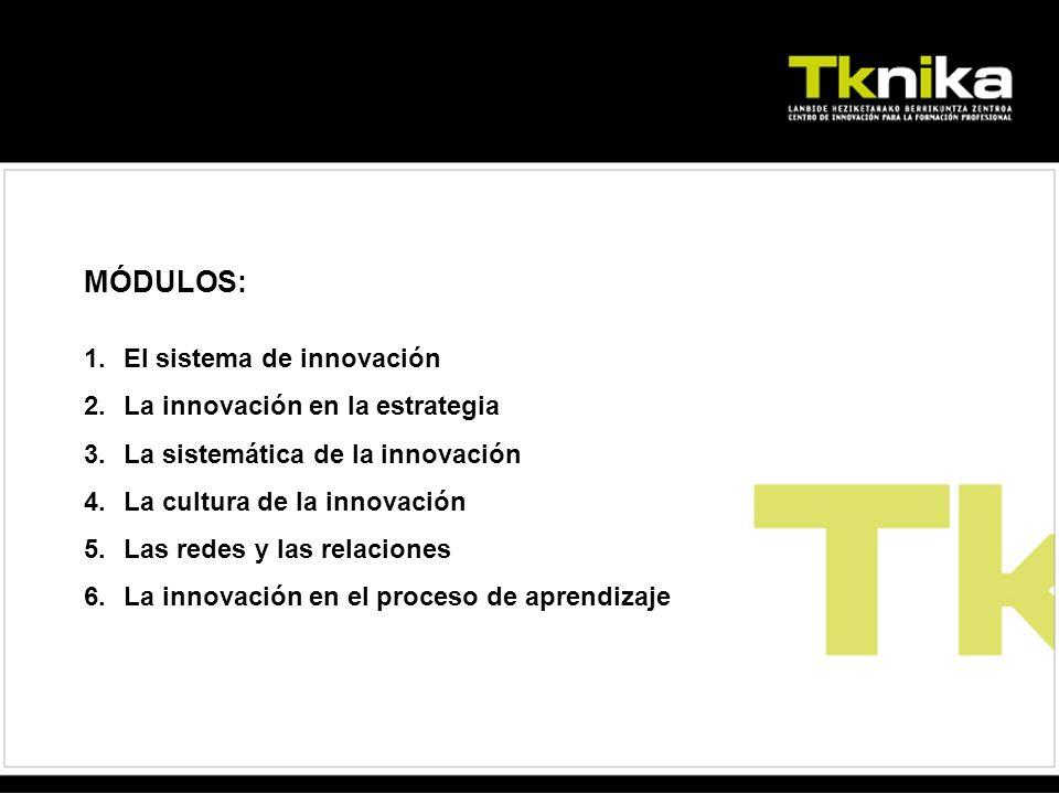MÓDULOS: 1.El sistema de innovación 2.La innovación en la estrategia 3.La sistemática de la innovación 4.La cultura de la innovación 5.Las redes y las relaciones 6.La innovación en el proceso de aprendizaje