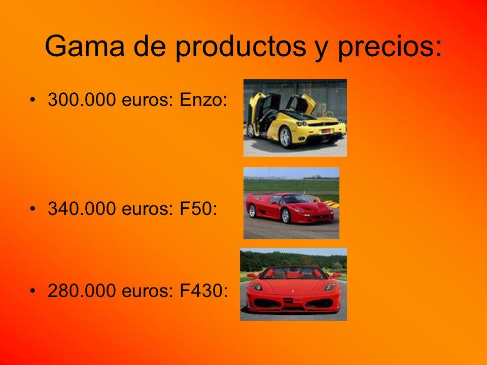 Gama de productos y precios: 300.000 euros: Enzo: 340.000 euros: F50: 280.000 euros: F430: