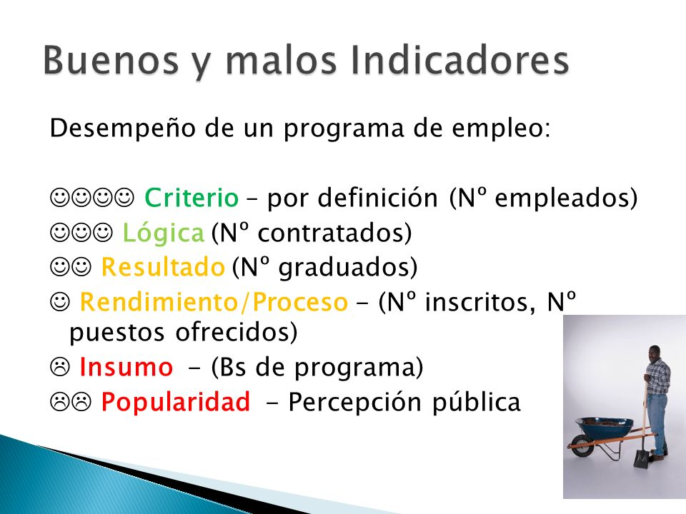 Desempeño de un programa de empleo: Criterio – por definición (Nº empleados) Lógica (Nº contratados) Resultado (Nº graduados) Rendimiento/Proceso - (N
