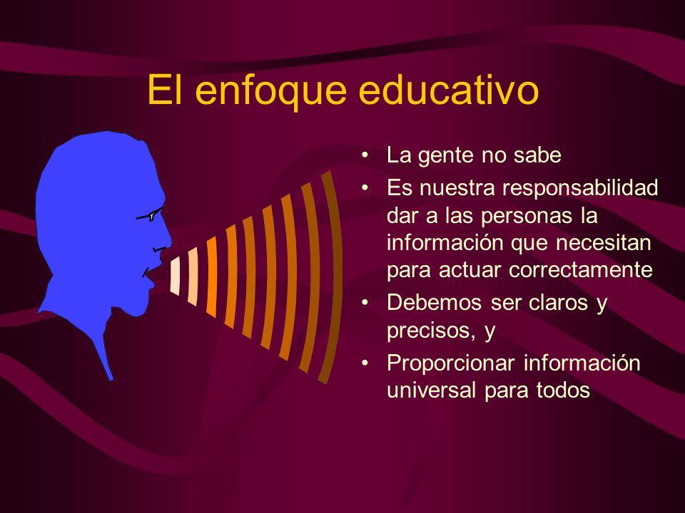 El enfoque educativo La gente no sabe Es nuestra responsabilidad dar a las personas la información que necesitan para actuar correctamente Debemos ser claros y precisos, y Proporcionar información universal para todos