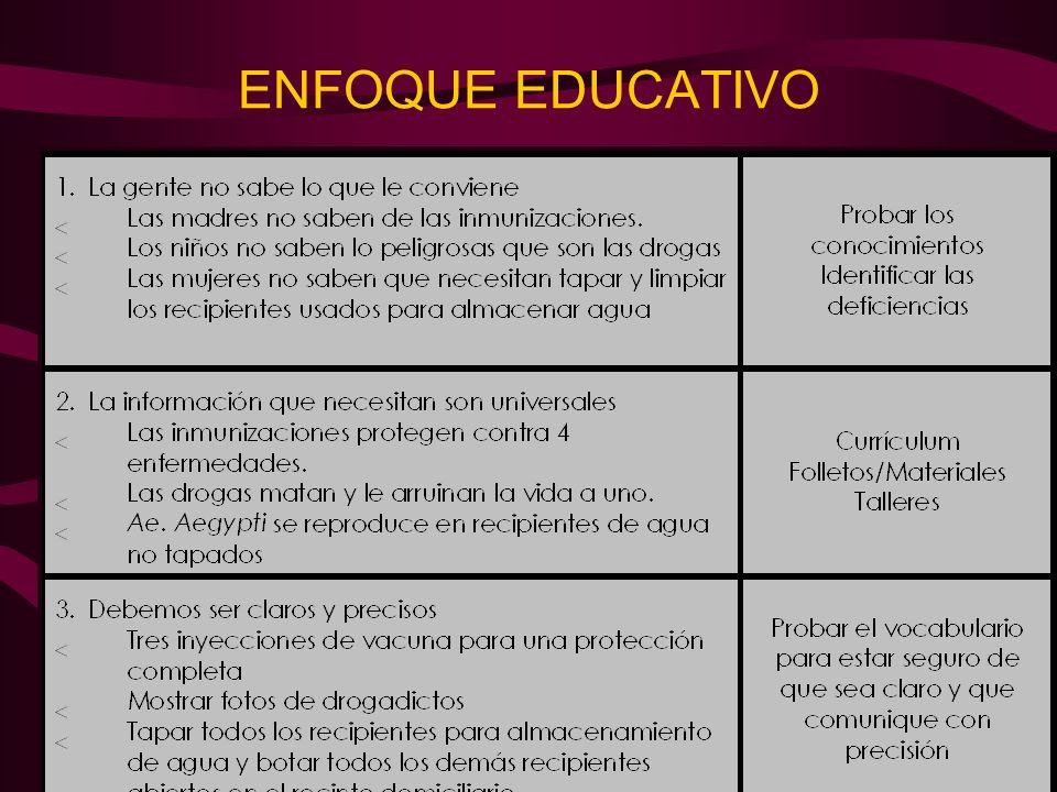 ENFOQUE EDUCATIVO