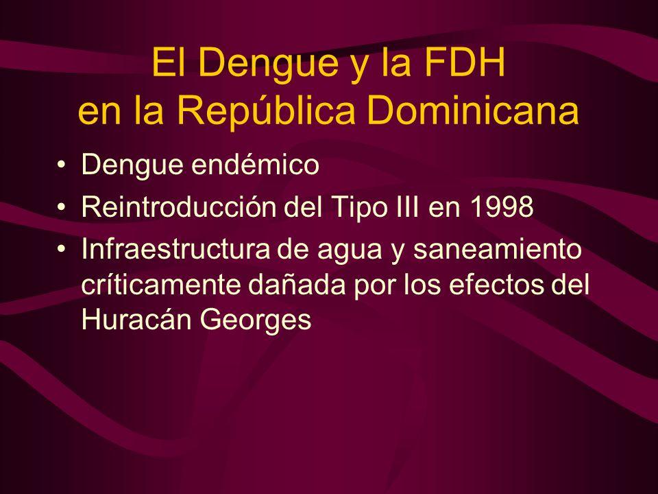 El Dengue y la FDH en la República Dominicana Dengue endémico Reintroducción del Tipo III en 1998 Infraestructura de agua y saneamiento críticamente dañada por los efectos del Huracán Georges