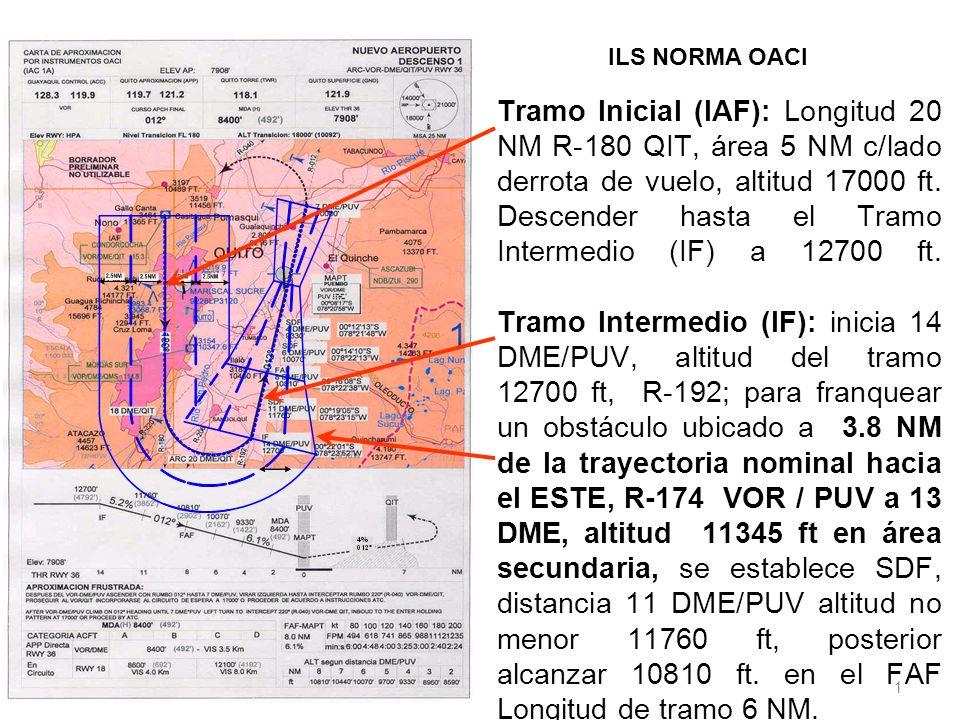 1 Tramo Inicial (IAF): Longitud 20 NM R-180 QIT, área 5 NM c/lado derrota de vuelo, altitud 17000 ft.
