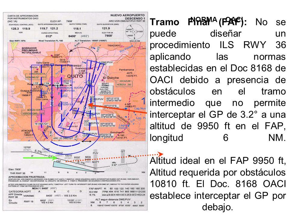 Tramo Final (FAF): No se puede diseñar un procedimiento ILS RWY 36 aplicando las normas establecidas en el Doc 8168 de OACI debido a presencia de obstáculos en el tramo intermedio que no permite interceptar el GP de 3.2° a una altitud de 9950 ft en el FAP, longitud 6 NM.
