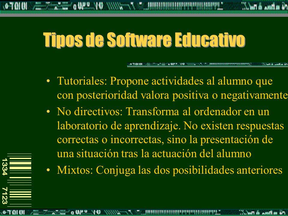 Tipos de Software Educativo Tutoriales: Propone actividades al alumno que con posterioridad valora positiva o negativamente No directivos: Transforma al ordenador en un laboratorio de aprendizaje.
