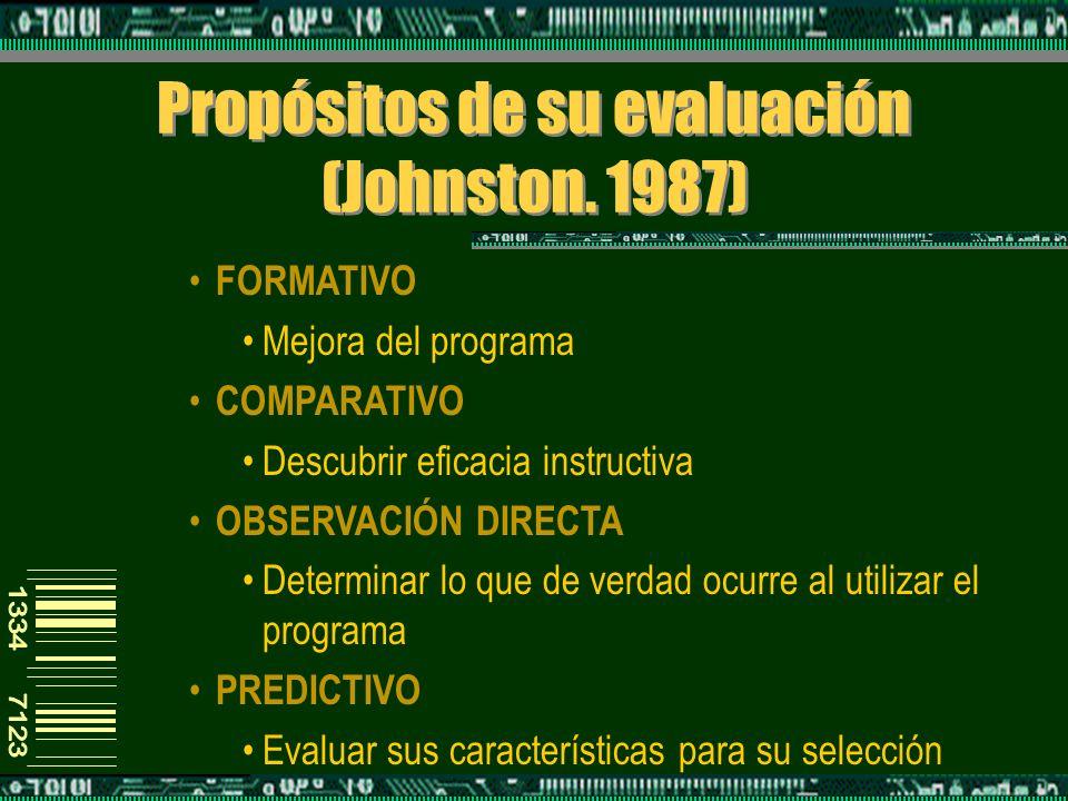 Propósitos de su evaluación (Johnston. 1987) FORMATIVO Mejora del programa COMPARATIVO Descubrir eficacia instructiva OBSERVACIÓN DIRECTA Determinar l