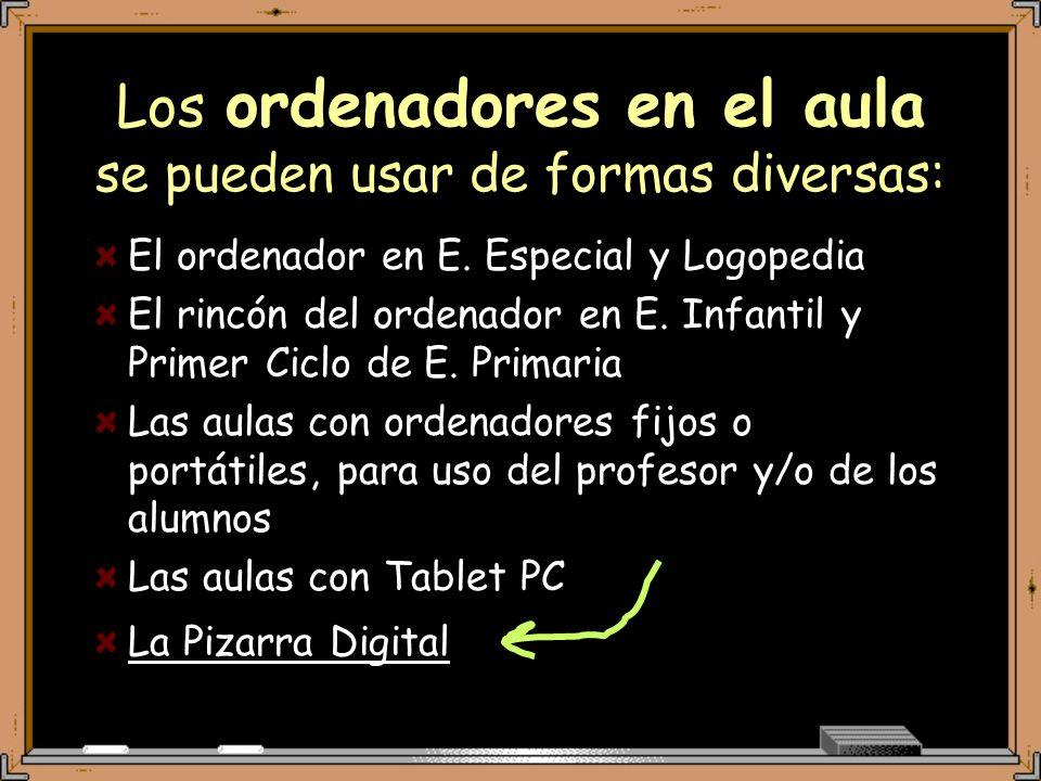 Los ordenadores en el aula se pueden usar de formas diversas: El ordenador en E.