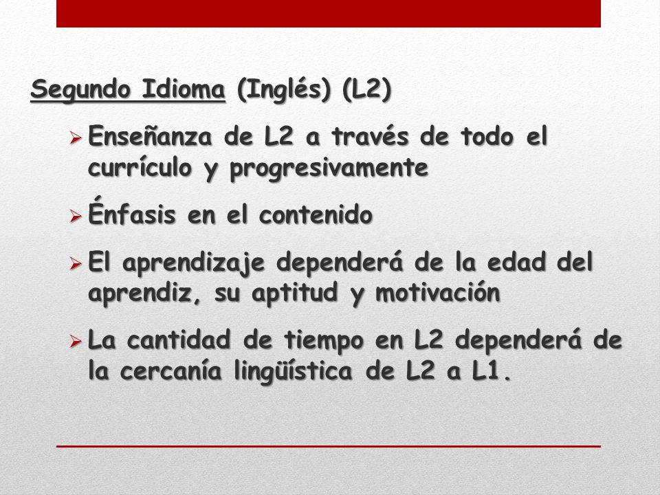 Segundo Idioma (Inglés) (L2) Enseñanza de L2 a través de todo el currículo y progresivamente Enseñanza de L2 a través de todo el currículo y progresivamente Énfasis en el contenido Énfasis en el contenido El aprendizaje dependerá de la edad del aprendiz, su aptitud y motivación El aprendizaje dependerá de la edad del aprendiz, su aptitud y motivación La cantidad de tiempo en L2 dependerá de la cercanía lingüística de L2 a L1.