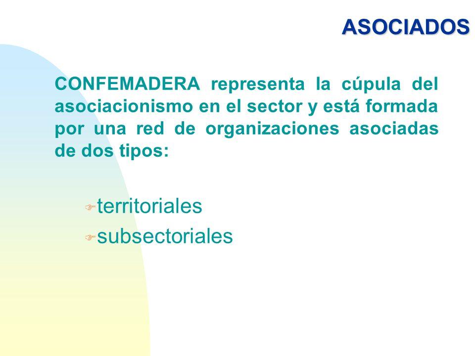 ACTIVIDADES CONFEMADERA como representante del sector de la madera en España mantiene relaciones institucionales a diferentes niveles y desarrolla actividades sobre cuantos temas puedan afectar al sector.