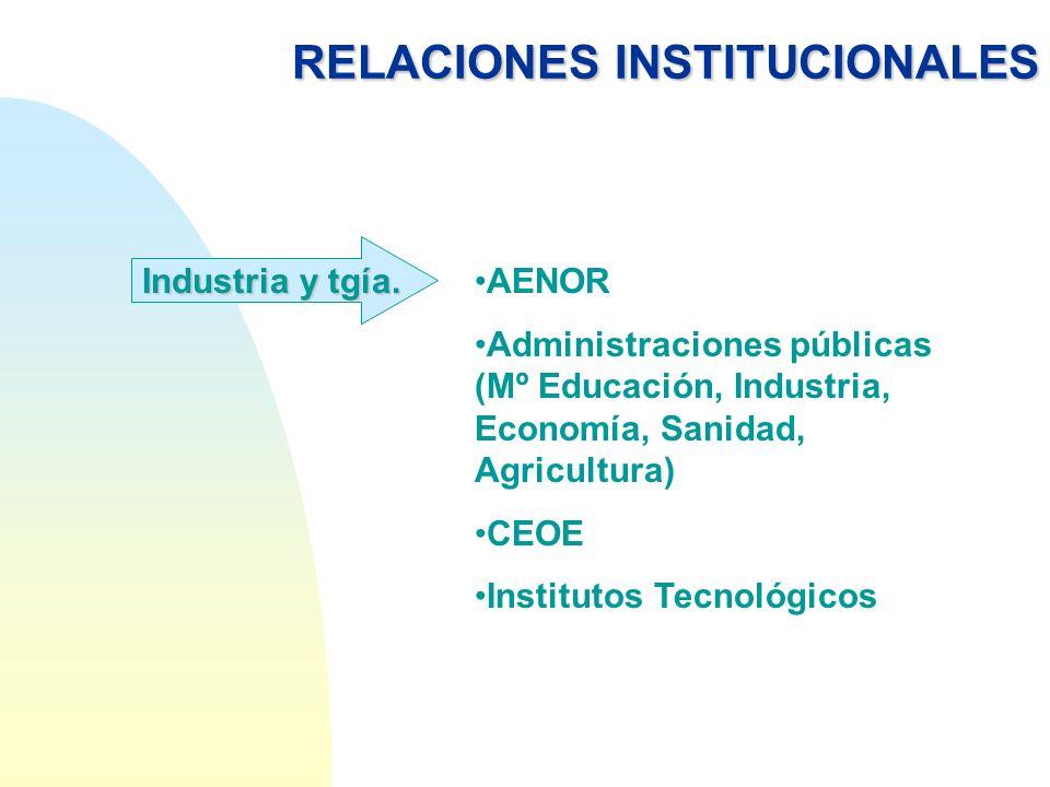 RELACIONESINSTITUCIONALES RELACIONES INSTITUCIONALES Industria y tgía. AENOR Administraciones públicas (Mº Educación, Industria, Economía, Sanidad, Ag