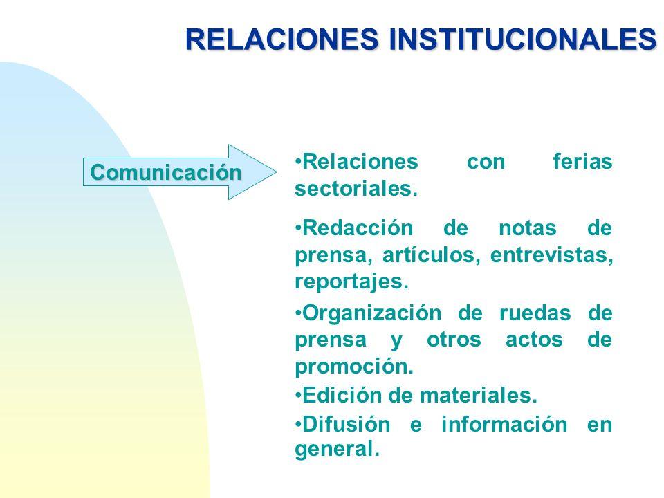 RELACIONESINSTITUCIONALES RELACIONES INSTITUCIONALESComunicación Relaciones con ferias sectoriales. Redacción de notas de prensa, artículos, entrevist