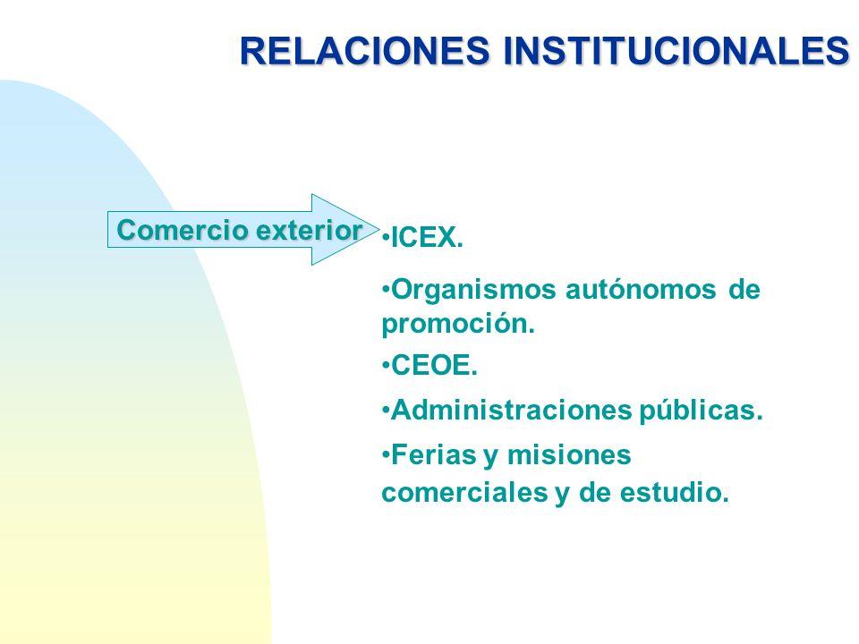 RELACIONESINSTITUCIONALES RELACIONES INSTITUCIONALES Negociación Colectiva Negociación del convenio.