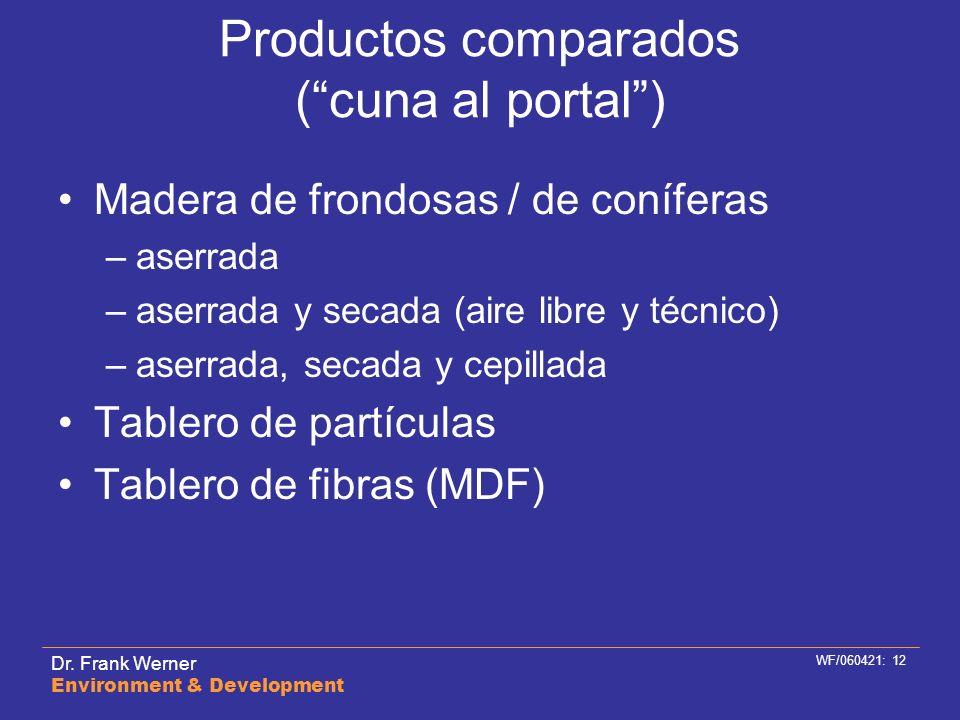 Dr. Frank Werner Environment & Development WF/060421: 12 Productos comparados (cuna al portal) Madera de frondosas / de coníferas –aserrada –aserrada