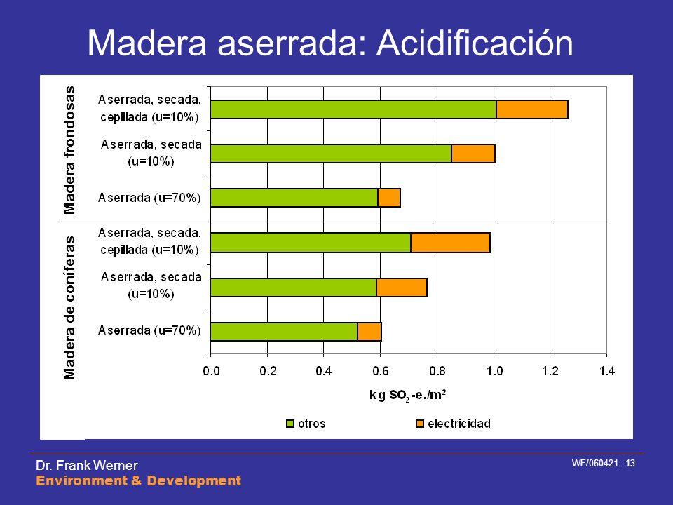 Dr. Frank Werner Environment & Development WF/060421: 13 Madera aserrada: Acidificación Madera de coníferas Madera frondosas