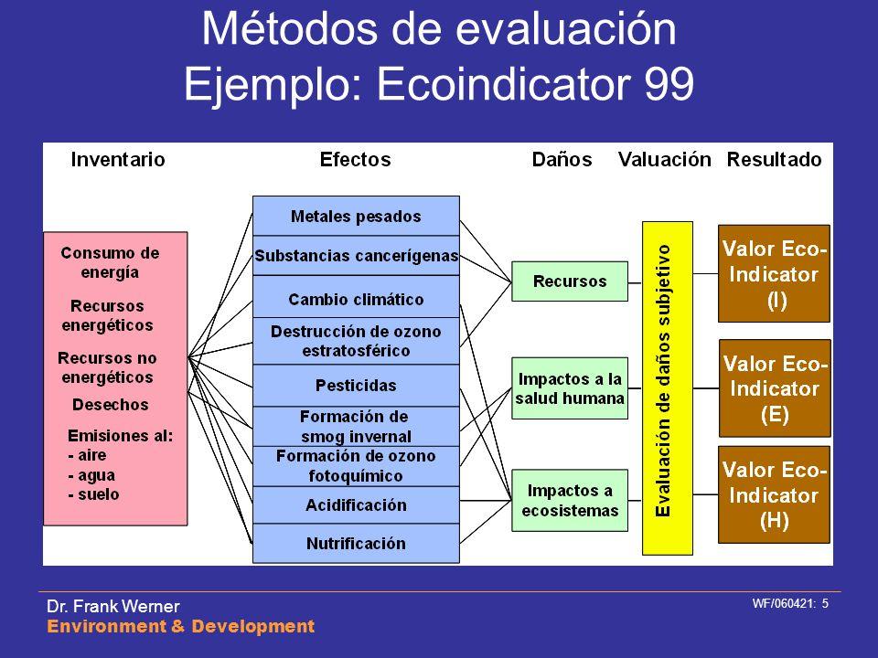 Dr. Frank Werner Environment & Development WF/060421: 5 Métodos de evaluación Ejemplo: Ecoindicator 99
