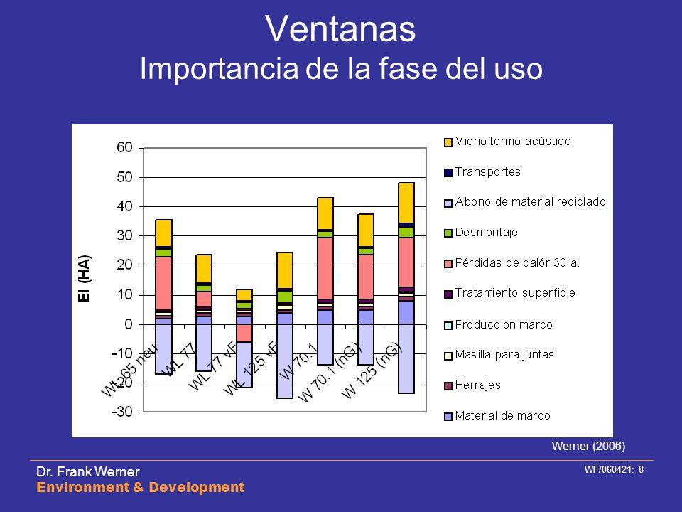 Dr. Frank Werner Environment & Development WF/060421: 8 Ventanas Importancia de la fase del uso Werner (2006)