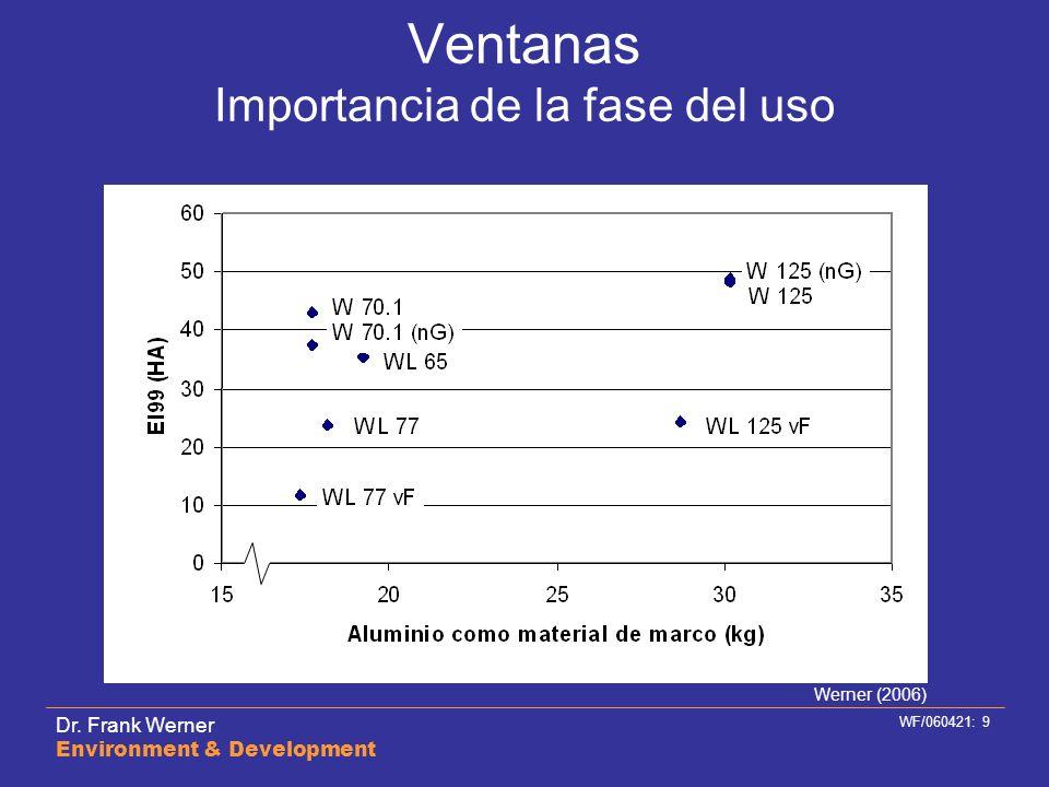 Dr. Frank Werner Environment & Development WF/060421: 9 Ventanas Importancia de la fase del uso Werner (2006)