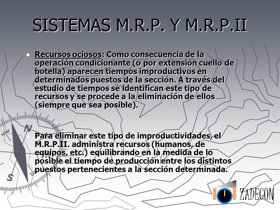 SISTEMAS M.R.P. Y M.R.P.II. Def: Operación condicionante (OC). Def: Operación condicionante (OC). Se define operación condicionante de un proceso aque