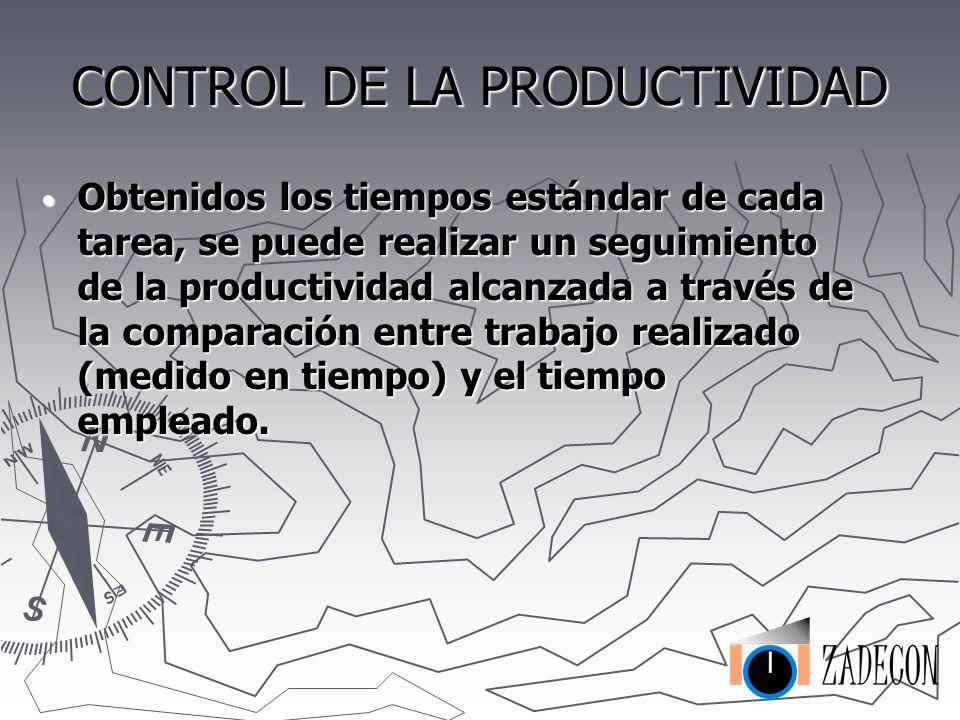 TIEMPOS DE TRABAJO Alcanzada la metodología de trabajo de una tarea determinada, se procede a la toma de tiempos, la cual es imprescindible para la co