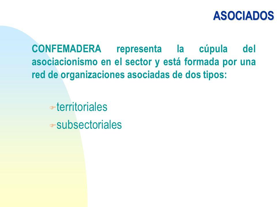 ASOCIADOS CONFEMADERA representa la cúpula del asociacionismo en el sector y está formada por una red de organizaciones asociadas de dos tipos: F terr