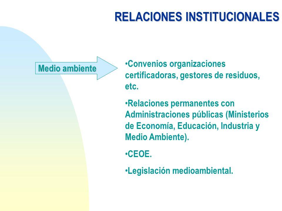 RELACIONESINSTITUCIONALES RELACIONES INSTITUCIONALES Medio ambiente Convenios organizaciones certificadoras, gestores de residuos, etc. Relaciones per
