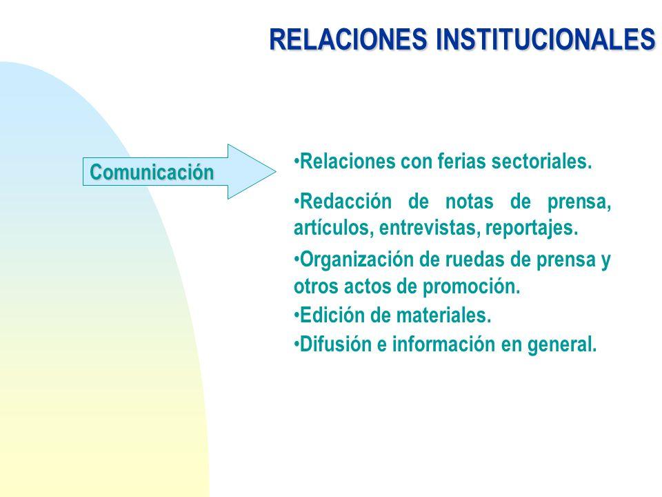 ACTIVIDADES n Recopilación y análisis de información.