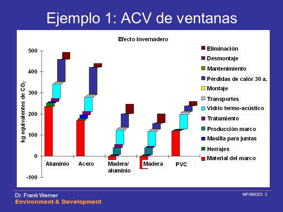 Dr. Frank Werner Environment & Development WF/060323: 2 Ejemplo 1: ACV de ventanas