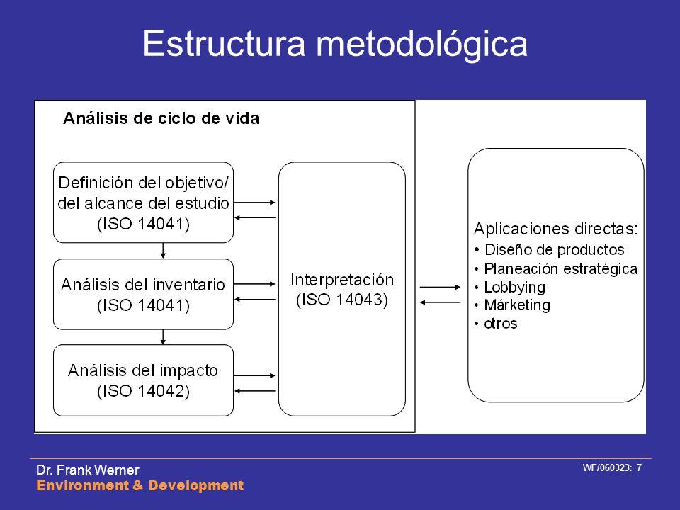 Dr. Frank Werner Environment & Development WF/060323: 7 Estructura metodológica