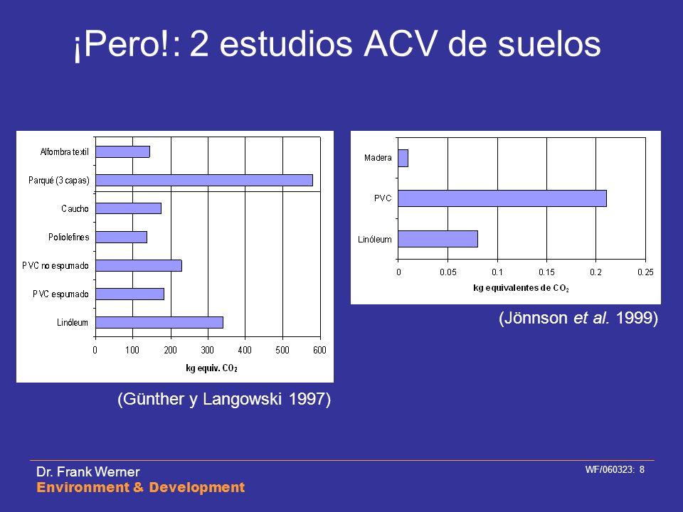 Dr. Frank Werner Environment & Development WF/060323: 8 ¡Pero!: 2 estudios ACV de suelos (Jönnson et al. 1999) (Günther y Langowski 1997)