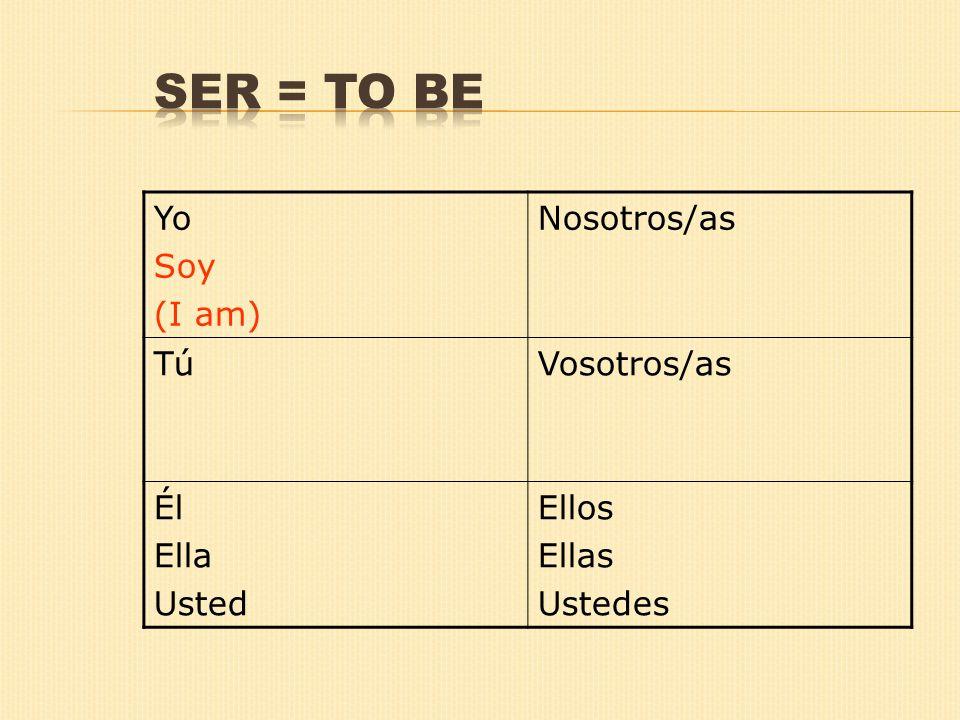 Yo Soy (I am) Nosotros/as TúVosotros/as Él Ella Usted Ellos Ellas Ustedes