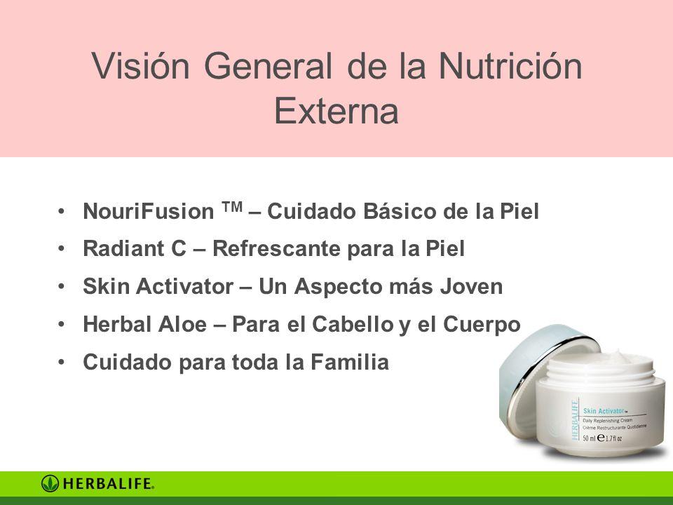 Visión General de la Nutrición Externa NouriFusion TM – Cuidado Básico de la Piel Radiant C – Refrescante para la Piel Skin Activator – Un Aspecto más