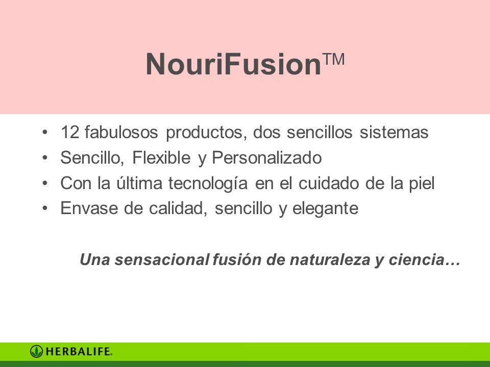 NouriFusion TM 12 fabulosos productos, dos sencillos sistemas Sencillo, Flexible y Personalizado Con la última tecnología en el cuidado de la piel Env