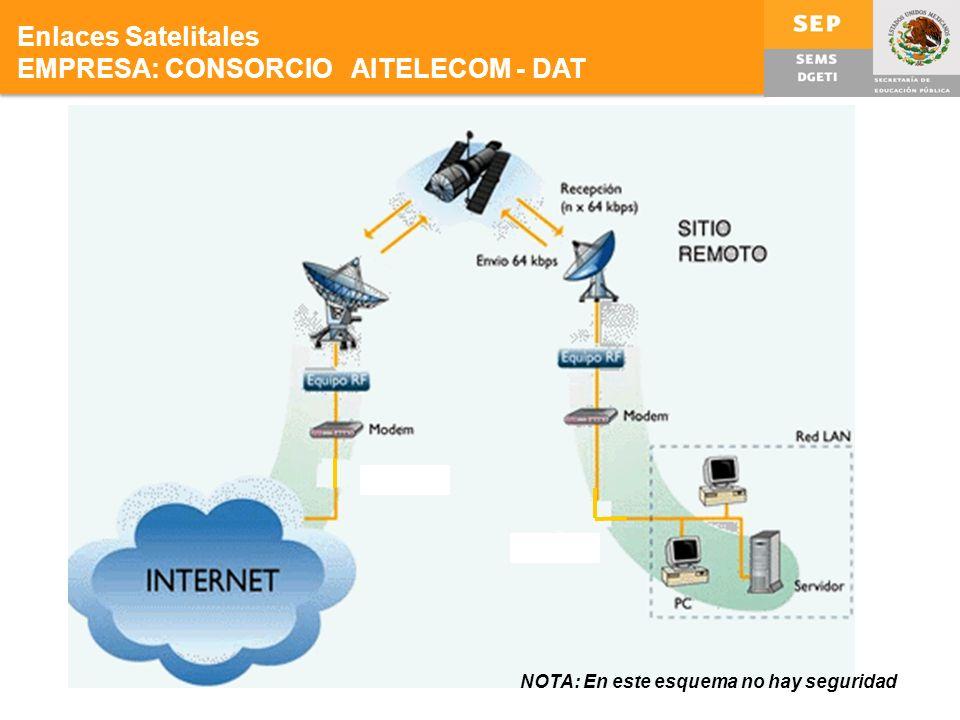 Enlaces Satelitales EMPRESA: CONSORCIO AITELECOM - DAT NOTA: En este esquema no hay seguridad